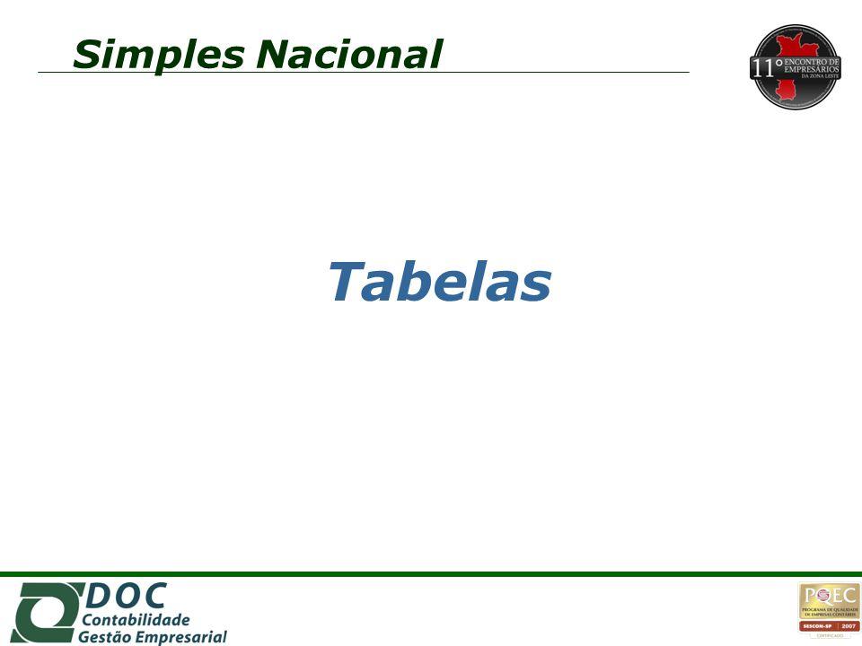 Tabelas Simples Nacional