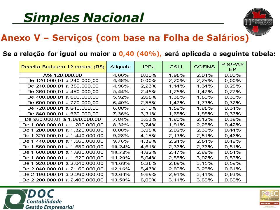 Simples Nacional Anexo V – Serviços (com base na Folha de Salários) Se a relação for igual ou maior a 0,40 (40%), será aplicada a seguinte tabela: