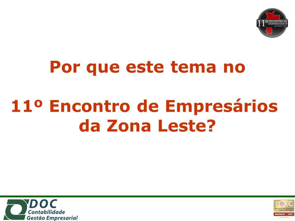 Por que este tema no 11º Encontro de Empresários da Zona Leste?
