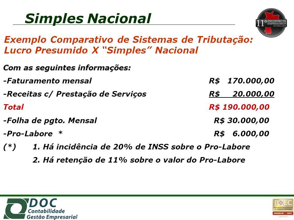 """Exemplo Comparativo de Sistemas de Tributação: Lucro Presumido X """"Simples"""" Nacional Com as seguintes informações: -Faturamento mensalR$ 170.000,00 -Re"""
