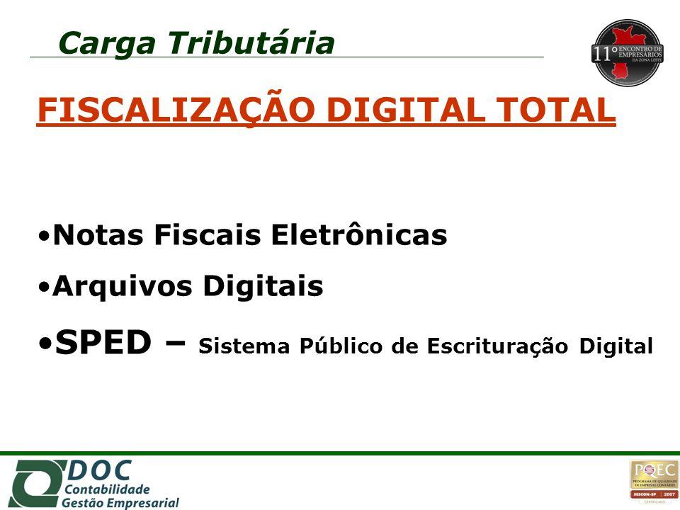 Notas Fiscais Eletrônicas Arquivos Digitais SPED – Sistema Público de Escrituração Digital Carga Tributária