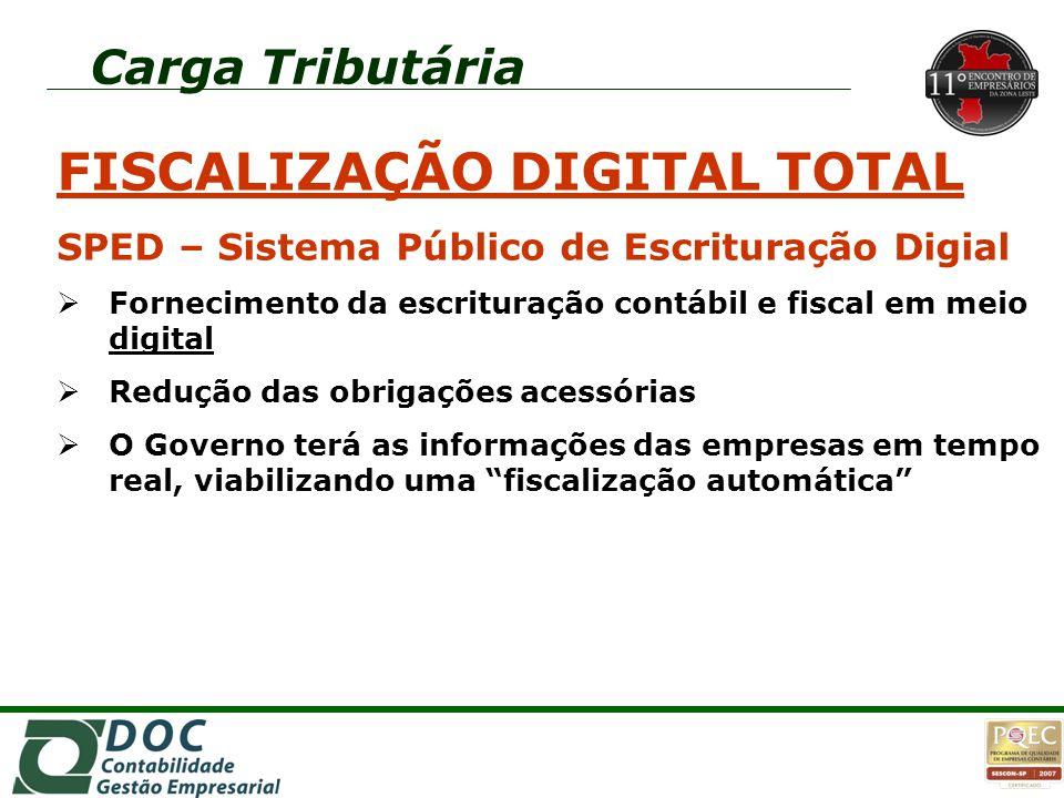 FISCALIZAÇÃO DIGITAL TOTAL SPED – Sistema Público de Escrituração Digial  Fornecimento da escrituração contábil e fiscal em meio digital  Redução da
