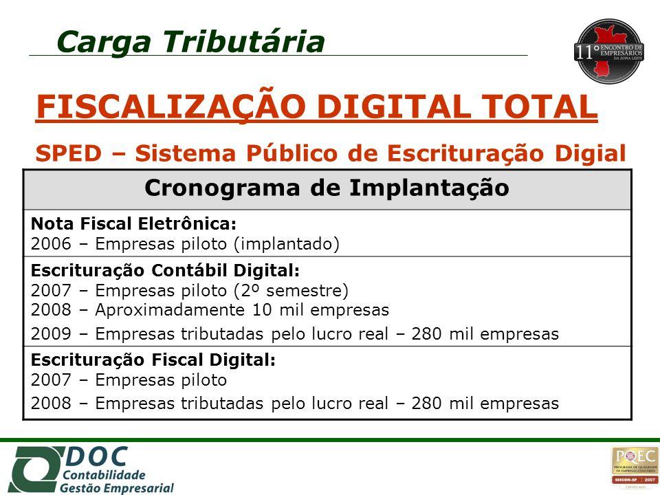 FISCALIZAÇÃO DIGITAL TOTAL SPED – Sistema Público de Escrituração Digial Cronograma de Implantação Nota Fiscal Eletrônica: 2006 – Empresas piloto (imp