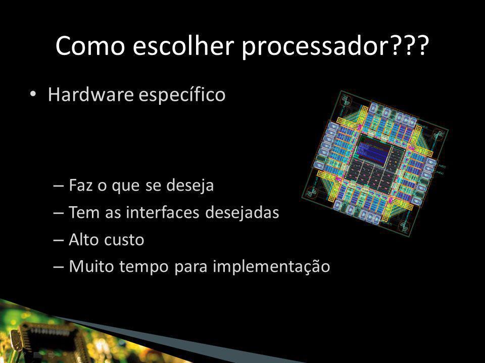 Hardware específico – Faz o que se deseja – Tem as interfaces desejadas – Alto custo – Muito tempo para implementação Como escolher processador