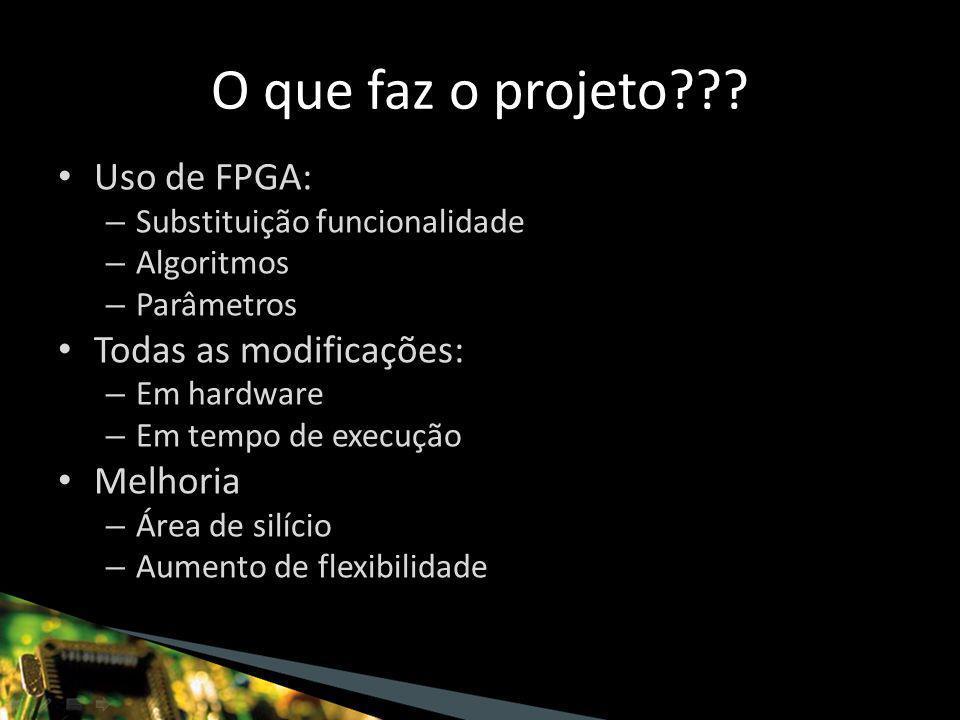 Uso de FPGA: – Substituição funcionalidade – Algoritmos – Parâmetros Todas as modificações: – Em hardware – Em tempo de execução Melhoria – Área de silício – Aumento de flexibilidade O que faz o projeto