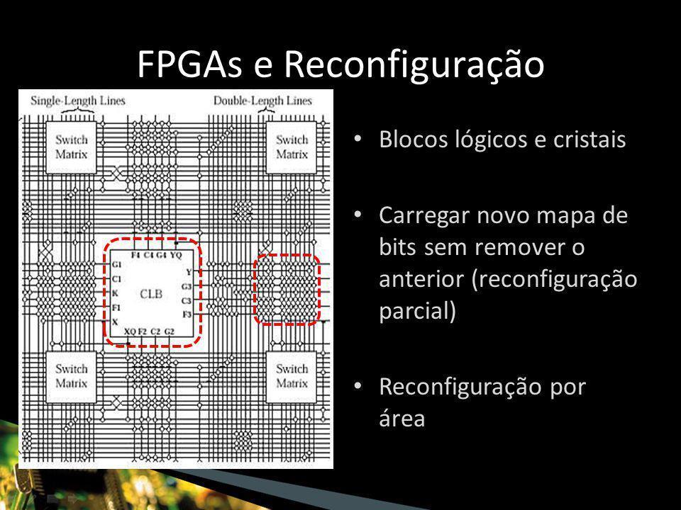FPGAs e Reconfiguração Blocos lógicos e cristais Carregar novo mapa de bits sem remover o anterior (reconfiguração parcial) Reconfiguração por área