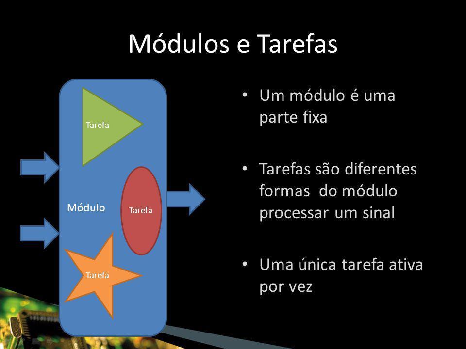 Módulo Módulos e Tarefas Um módulo é uma parte fixa Tarefas são diferentes formas do módulo processar um sinal Uma única tarefa ativa por vez Tarefa