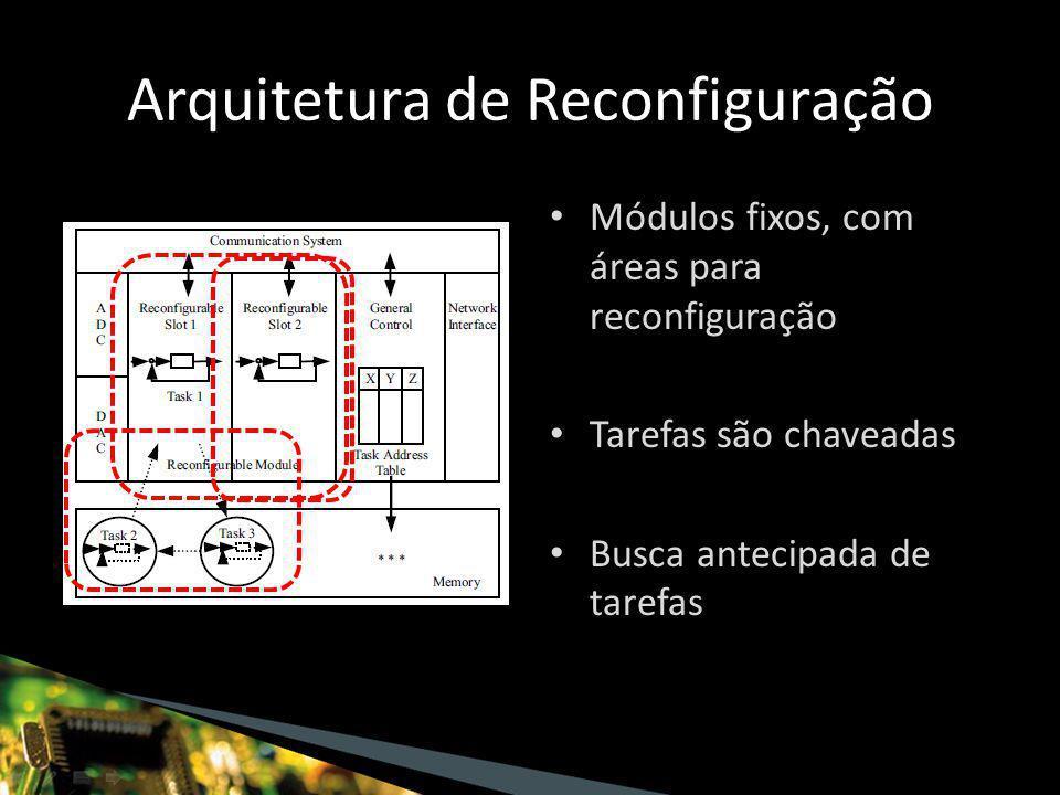 Arquitetura de Reconfiguração Módulos fixos, com áreas para reconfiguração Tarefas são chaveadas Busca antecipada de tarefas