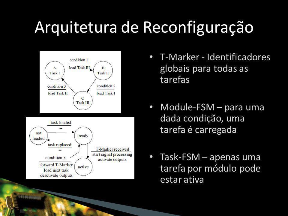 Arquitetura de Reconfiguração T-Marker - Identificadores globais para todas as tarefas Module-FSM – para uma dada condição, uma tarefa é carregada Task-FSM – apenas uma tarefa por módulo pode estar ativa
