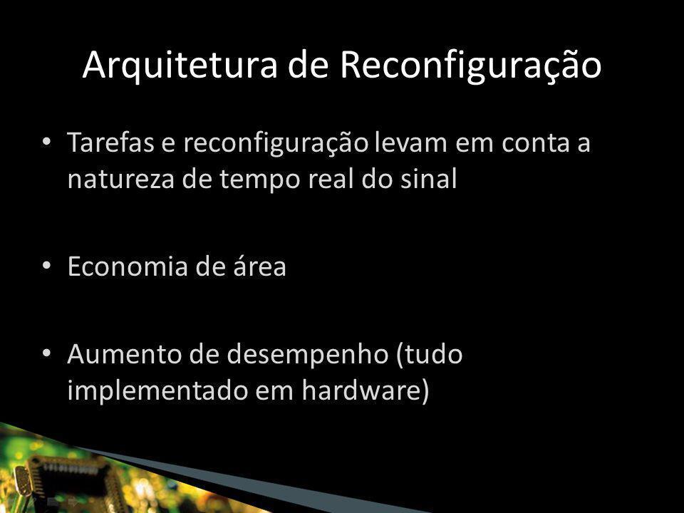 Arquitetura de Reconfiguração Tarefas e reconfiguração levam em conta a natureza de tempo real do sinal Economia de área Aumento de desempenho (tudo implementado em hardware)