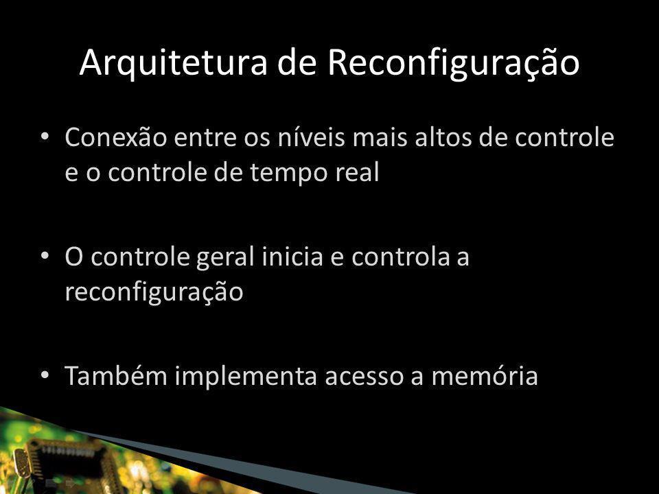 Arquitetura de Reconfiguração Conexão entre os níveis mais altos de controle e o controle de tempo real O controle geral inicia e controla a reconfiguração Também implementa acesso a memória