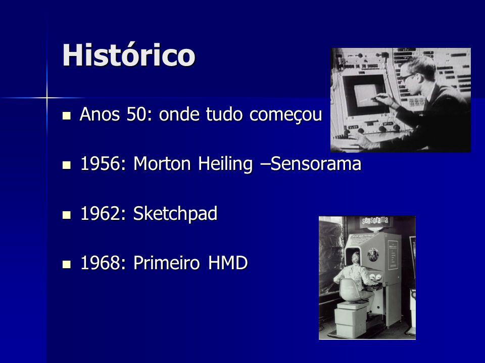Histórico Anos 50: onde tudo começou Anos 50: onde tudo começou 1956: Morton Heiling –Sensorama 1956: Morton Heiling –Sensorama 1962: Sketchpad 1962:
