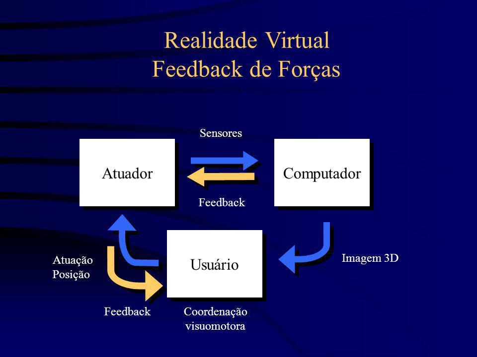 Realidade Virtual Feedback de Forças Atuador Usuário Computador Imagem 3D Sensores Atuação Posição Coordenação visuomotora Feedback