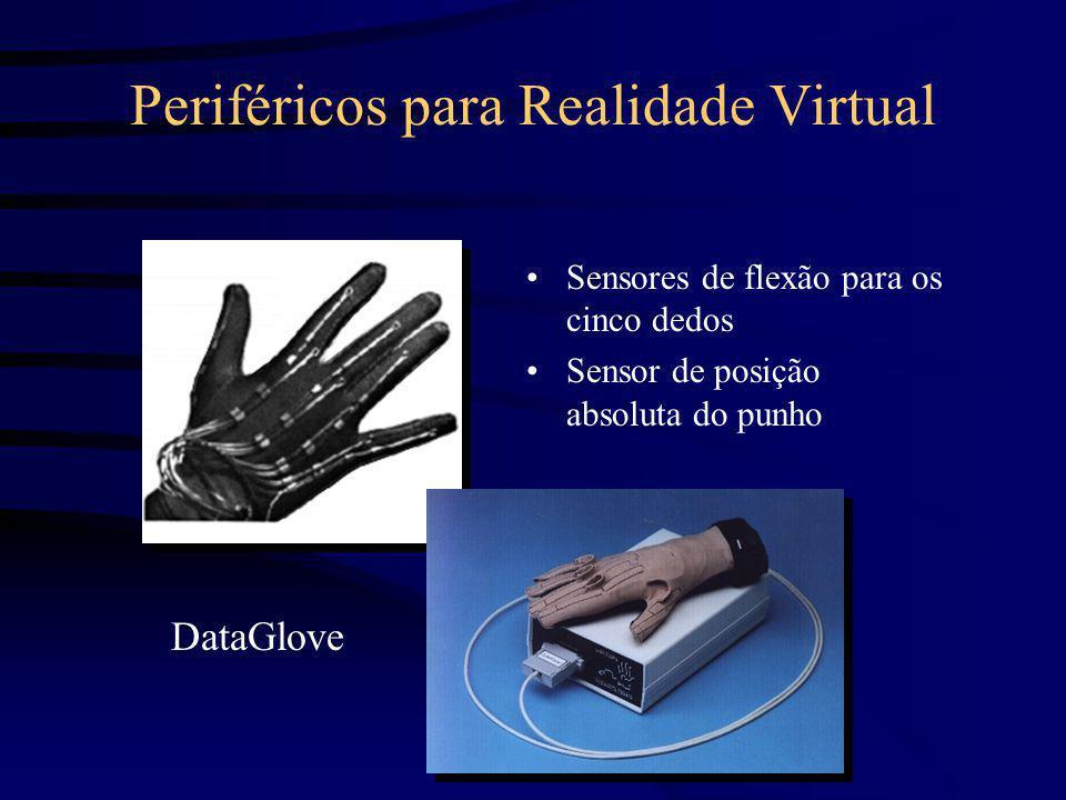 Periféricos para Realidade Virtual Sensores de flexão para os cinco dedos Sensor de posição absoluta do punho DataGlove