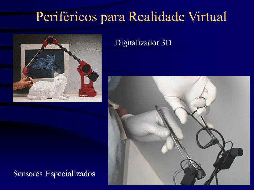 Recursos na Internet Medicine and VR: A Guide to the Literature http://www.hitl.washington.edu/kb/medvr/ Medicine and VR Links http://www.hitl.washington.edu/kb/medapps.html MedWeb: Virtual Reality in Medicine http://www.gen.emory.edu/MEDWEB/keyword/virtual_re ality_in_medicine/virtual_reality_in_medicine.html