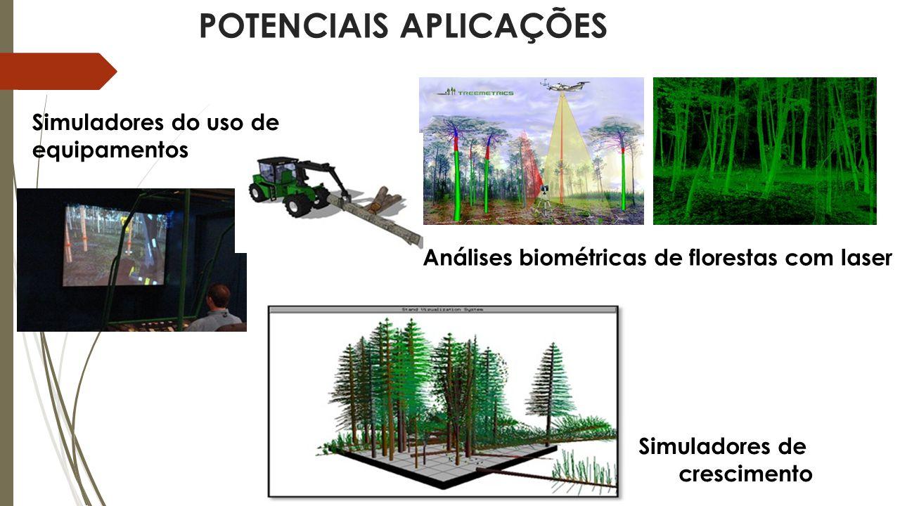 POTENCIAIS APLICAÇÕES Análises biométricas de florestas com laser Simuladores do uso de equipamentos Simuladores de crescimento