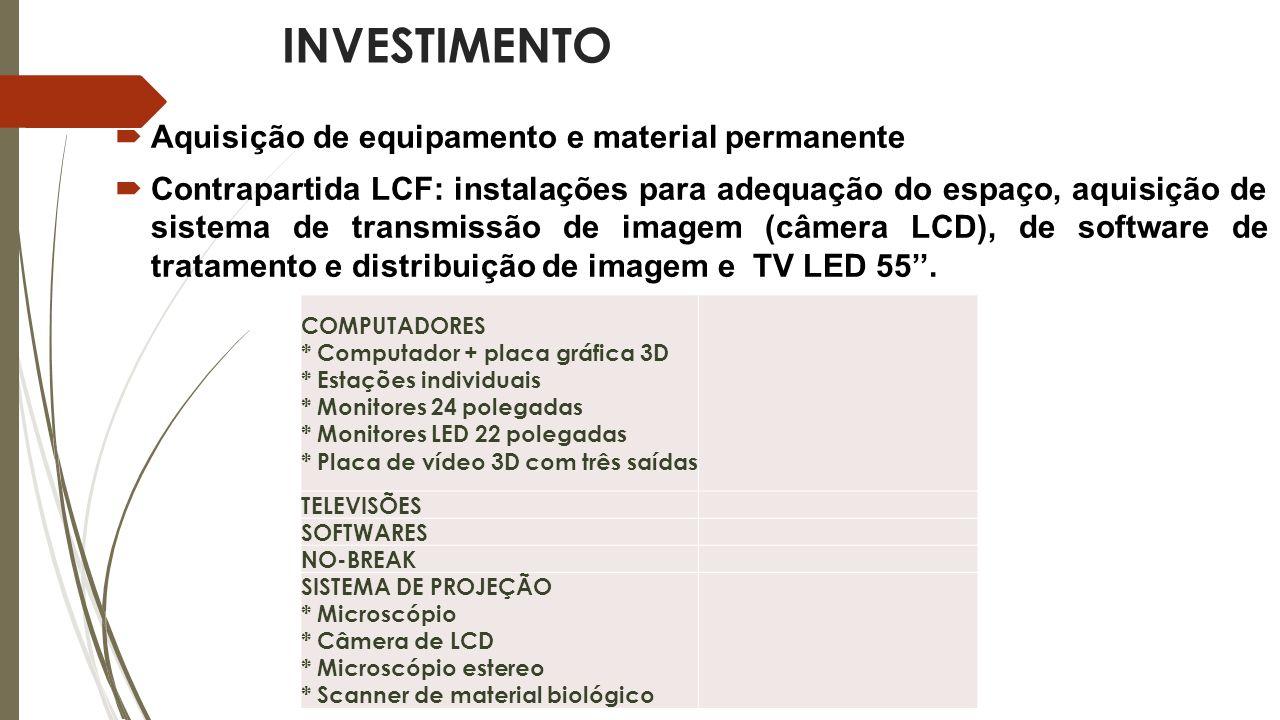 INVESTIMENTO  Aquisição de equipamento e material permanente  Contrapartida LCF: instalações para adequação do espaço, aquisição de sistema de transmissão de imagem (câmera LCD), de software de tratamento e distribuição de imagem e TV LED 55''.