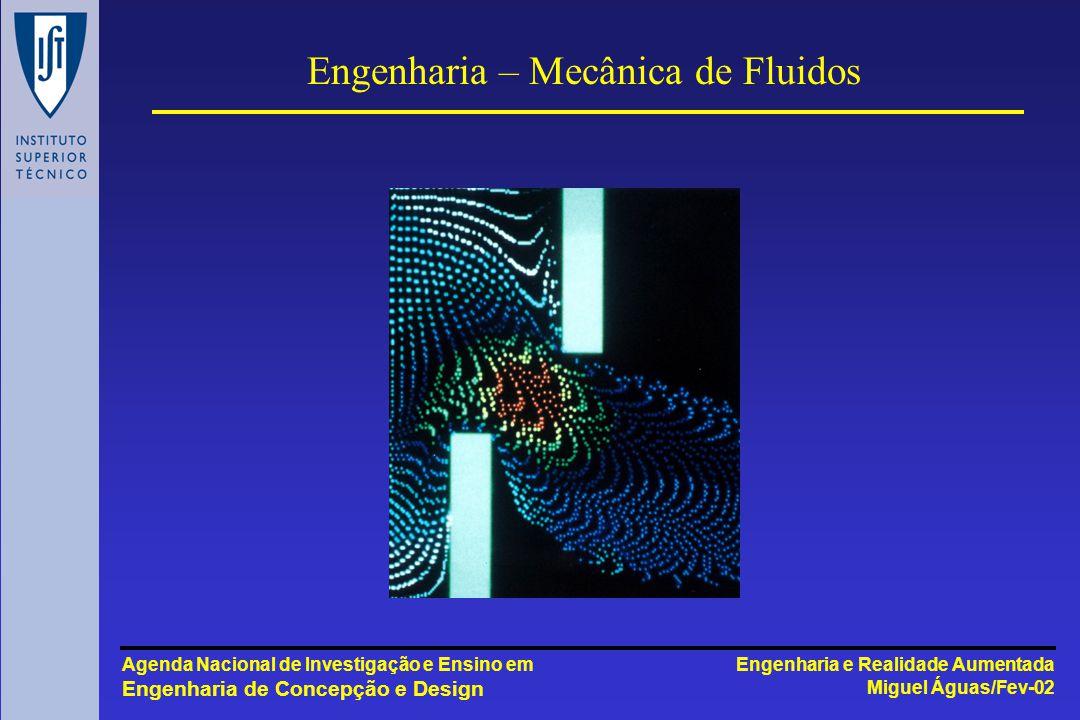 Engenharia e Realidade Aumentada Miguel Águas/Fev-02 Agenda Nacional de Investigação e Ensino em Engenharia de Concepção e Design Engenharia – Mecânica de Fluidos