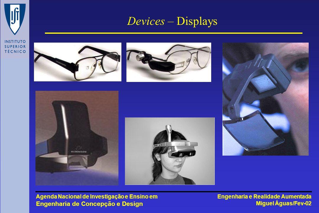 Engenharia e Realidade Aumentada Miguel Águas/Fev-02 Agenda Nacional de Investigação e Ensino em Engenharia de Concepção e Design Devices – Displays