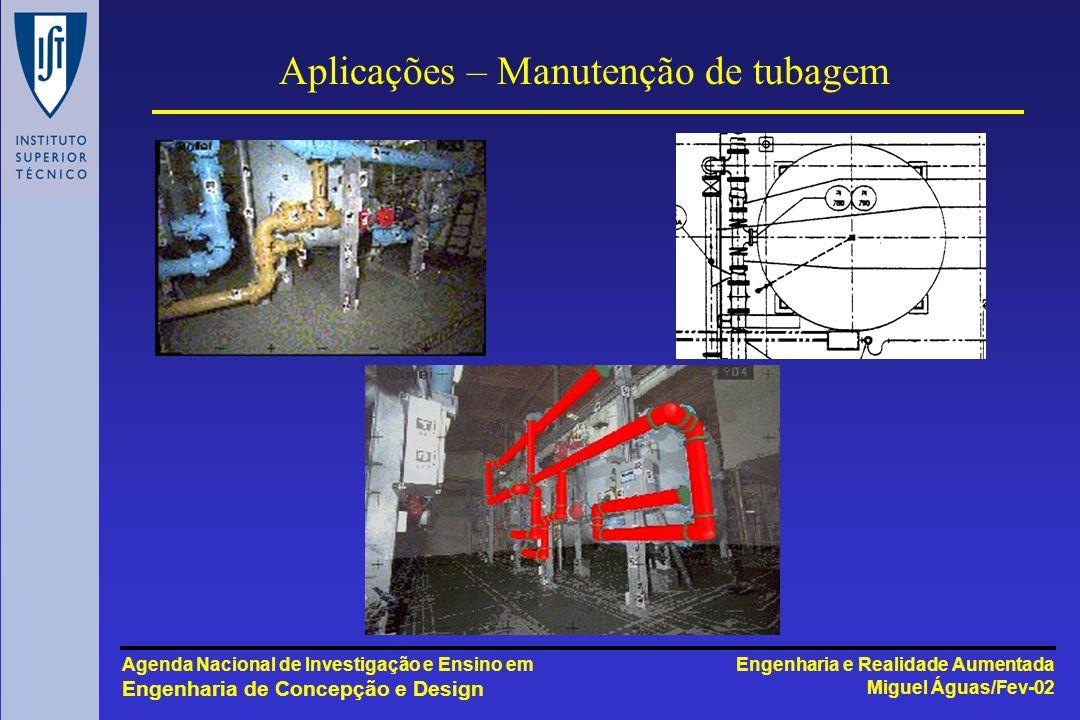 Engenharia e Realidade Aumentada Miguel Águas/Fev-02 Agenda Nacional de Investigação e Ensino em Engenharia de Concepção e Design Aplicações – Manutenção de tubagem
