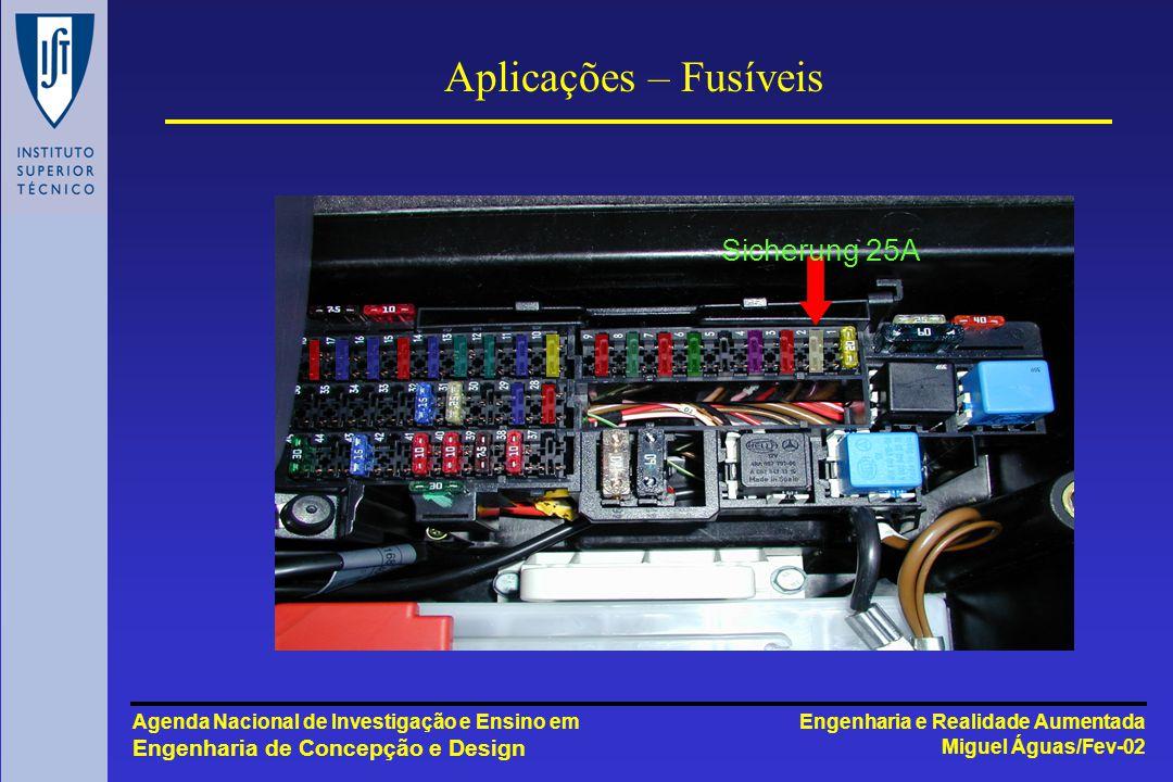 Engenharia e Realidade Aumentada Miguel Águas/Fev-02 Agenda Nacional de Investigação e Ensino em Engenharia de Concepção e Design Aplicações – Fusíveis Sicherung 25A