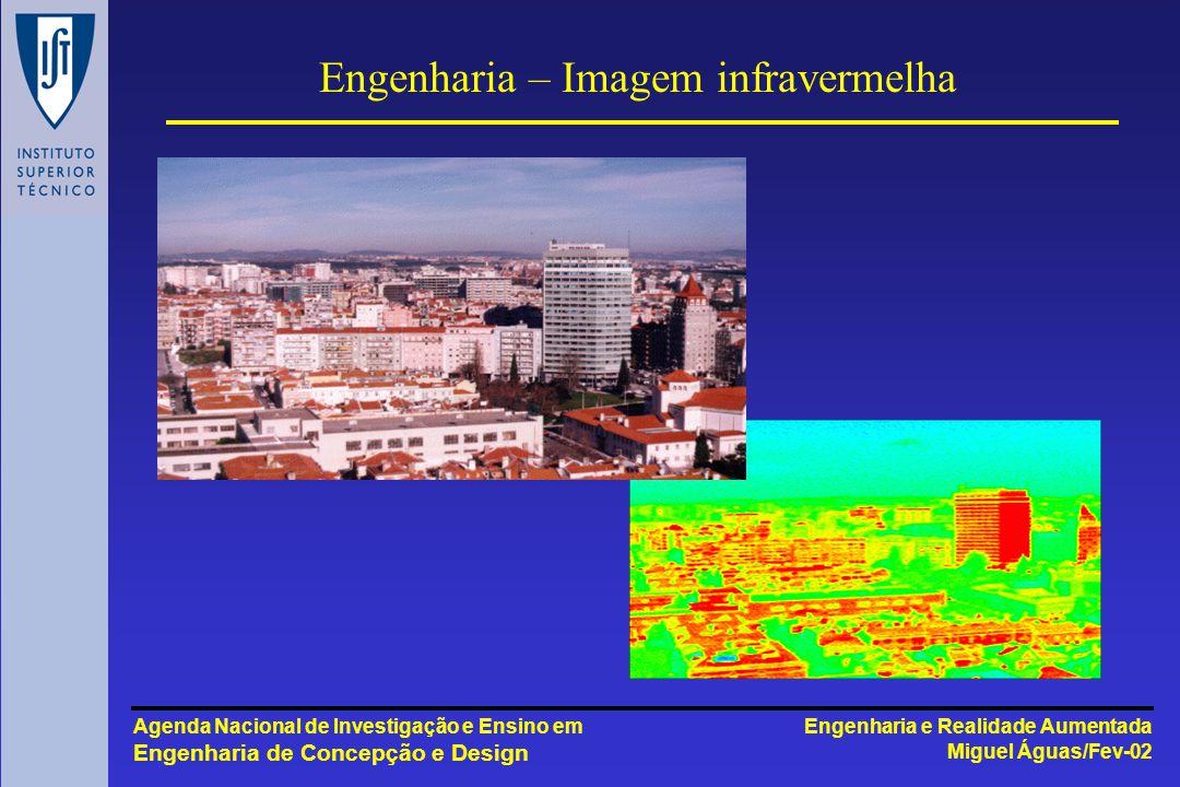 Engenharia e Realidade Aumentada Miguel Águas/Fev-02 Agenda Nacional de Investigação e Ensino em Engenharia de Concepção e Design Engenharia – Imagem infravermelha