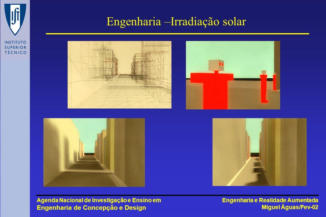 Engenharia e Realidade Aumentada Miguel Águas/Fev-02 Agenda Nacional de Investigação e Ensino em Engenharia de Concepção e Design Engenharia –Irradiação solar