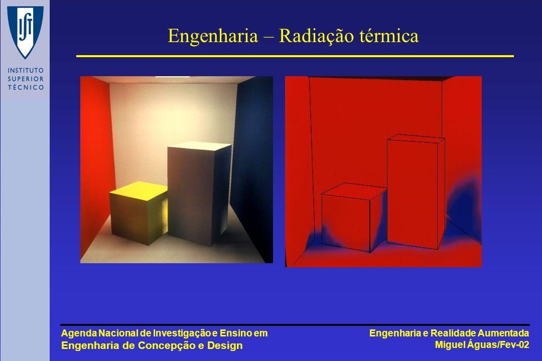 Engenharia e Realidade Aumentada Miguel Águas/Fev-02 Agenda Nacional de Investigação e Ensino em Engenharia de Concepção e Design Engenharia – Radiação térmica