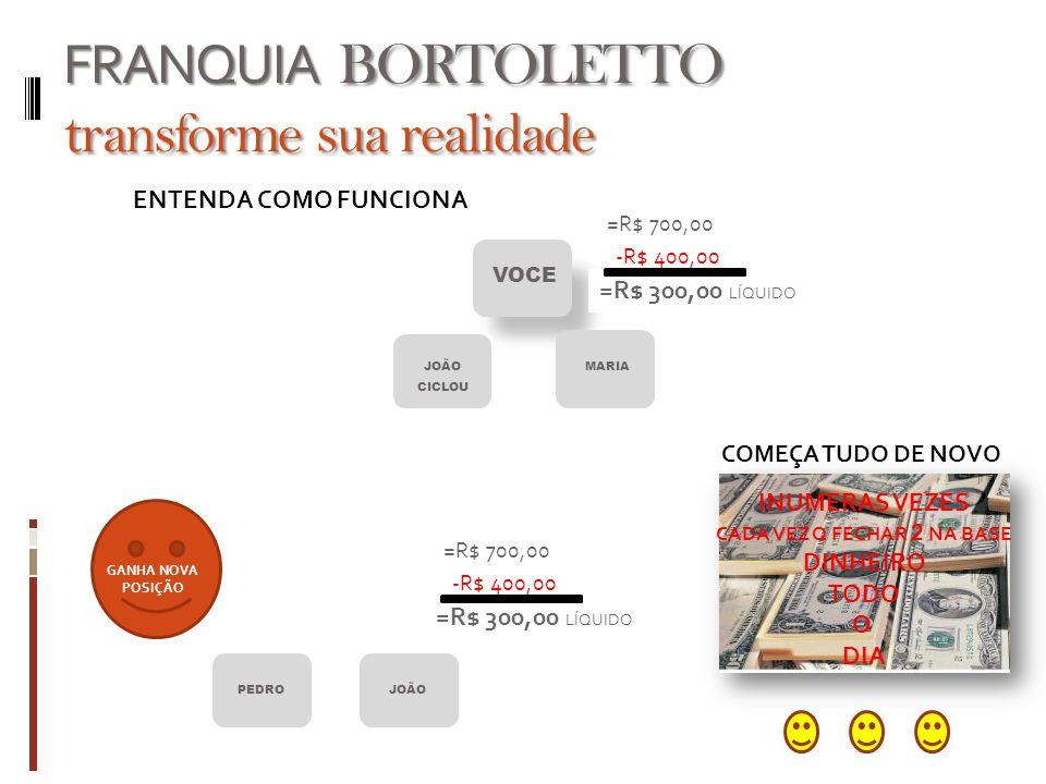 FRANQUIA BORTOLETTO transforme sua realidade VOCÊ 1 JOÃOMARIA VOCE =R$ 700,00 -R$ 400,00 =R$ 300,00 LÍQUIDO PEDROJOÃO =R$ 700,00 -R$ 400,00 =R$ 300,00