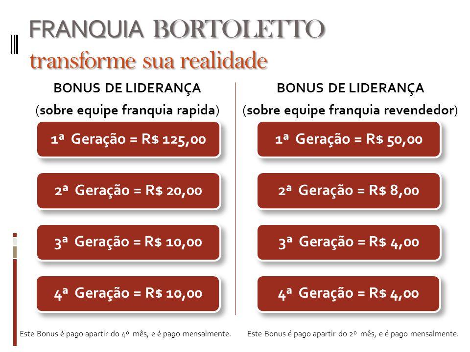 1ª Geração = R$ 125,00 FRANQUIA BORTOLETTO transforme sua realidade BONUS DE LIDERANÇA (sobre equipe franquia rapida) 2ª Geração = R$ 20,004ª Geração