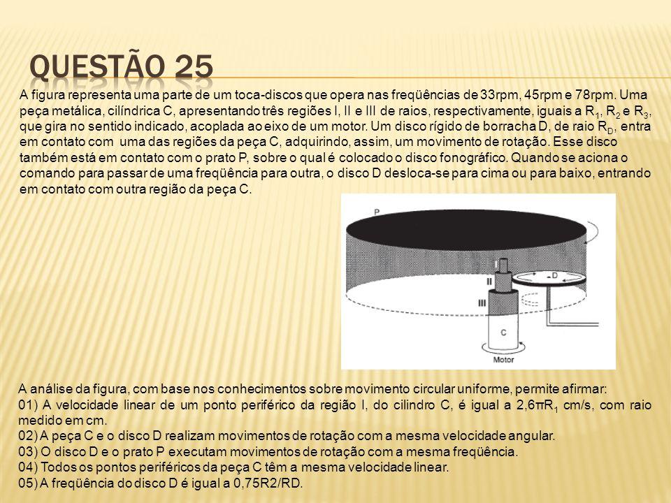 A figura representa uma parte de um toca-discos que opera nas freqüências de 33rpm, 45rpm e 78rpm. Uma peça metálica, cilíndrica C, apresentando três