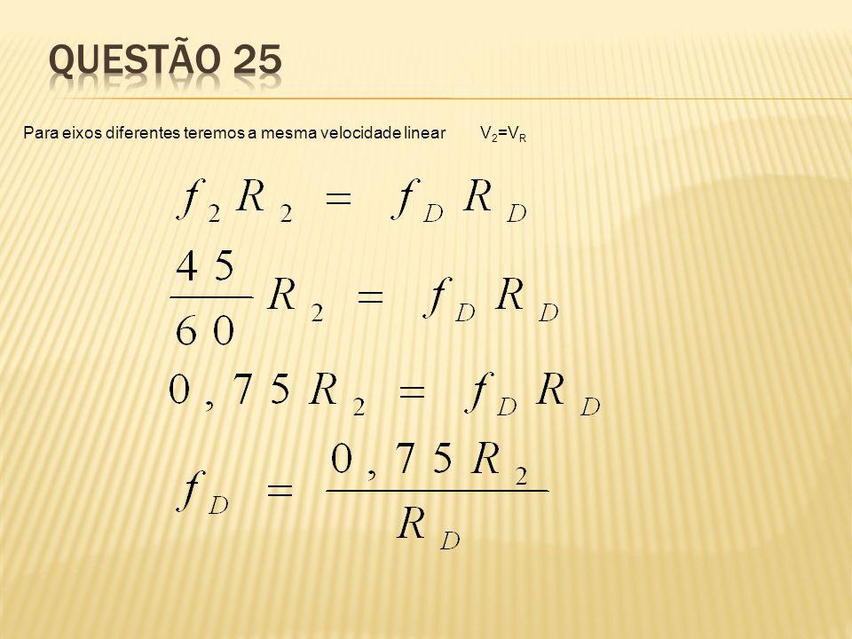 Para eixos diferentes teremos a mesma velocidade linear V 2 =V R