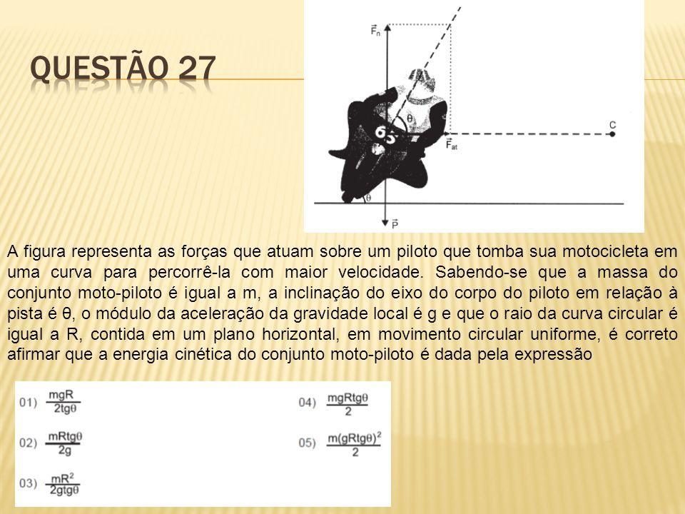 A figura representa as forças que atuam sobre um piloto que tomba sua motocicleta em uma curva para percorrê-la com maior velocidade. Sabendo-se que a