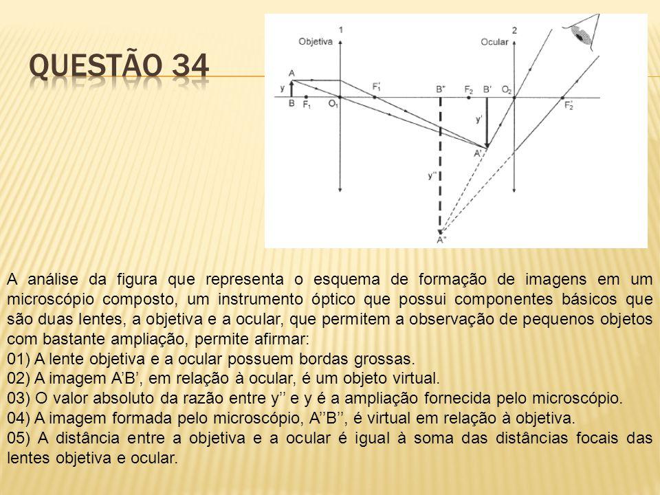 A análise da figura que representa o esquema de formação de imagens em um microscópio composto, um instrumento óptico que possui componentes básicos q