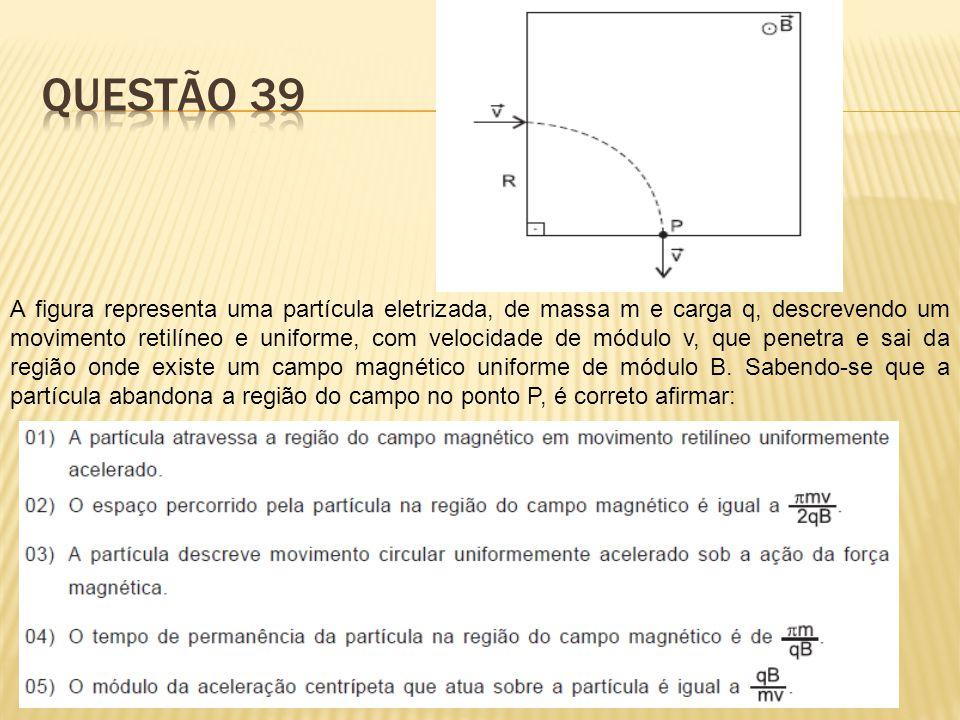A figura representa uma partícula eletrizada, de massa m e carga q, descrevendo um movimento retilíneo e uniforme, com velocidade de módulo v, que pen