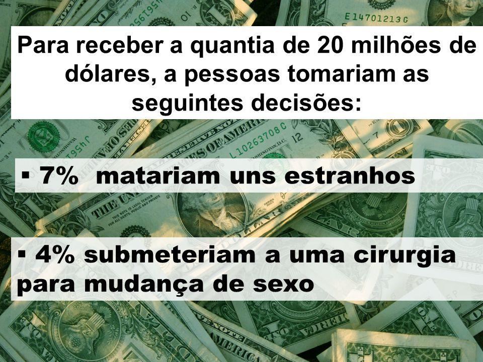 Para receber a quantia de 20 milhões de dólares, a pessoas tomariam as seguintes decisões:  7% matariam uns estranhos  4% submeteriam a uma cirurgia para mudança de sexo