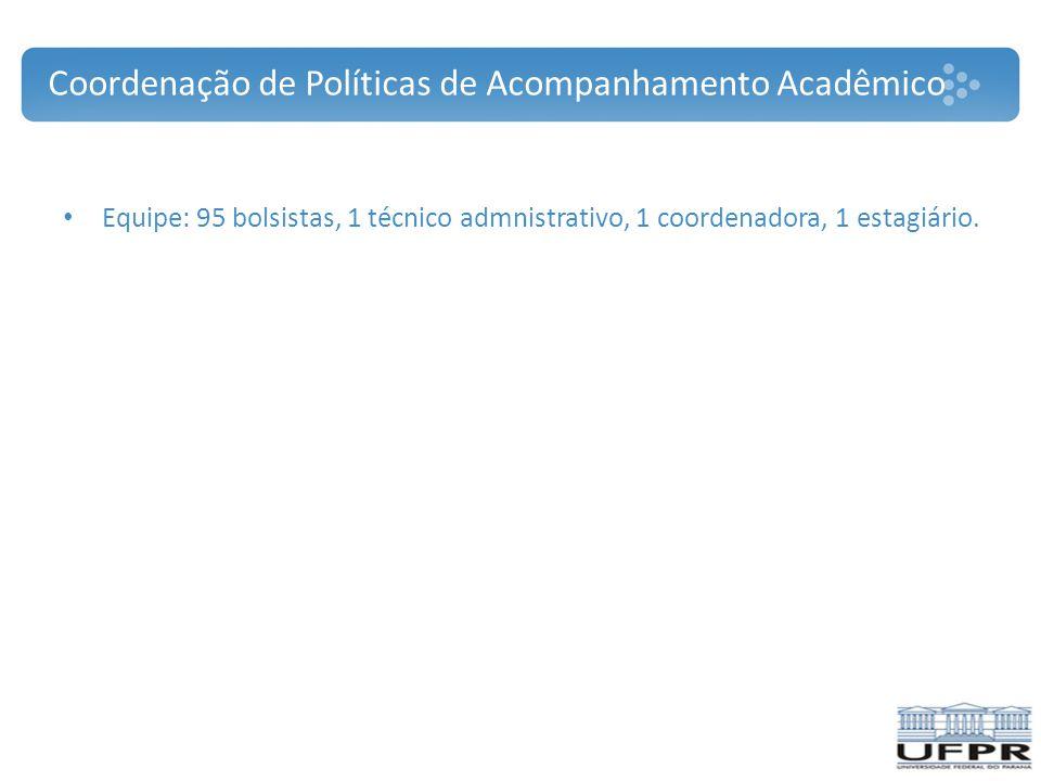 Coordenação de Políticas de Acompanhamento Acadêmico Equipe: 95 bolsistas, 1 técnico admnistrativo, 1 coordenadora, 1 estagiário.