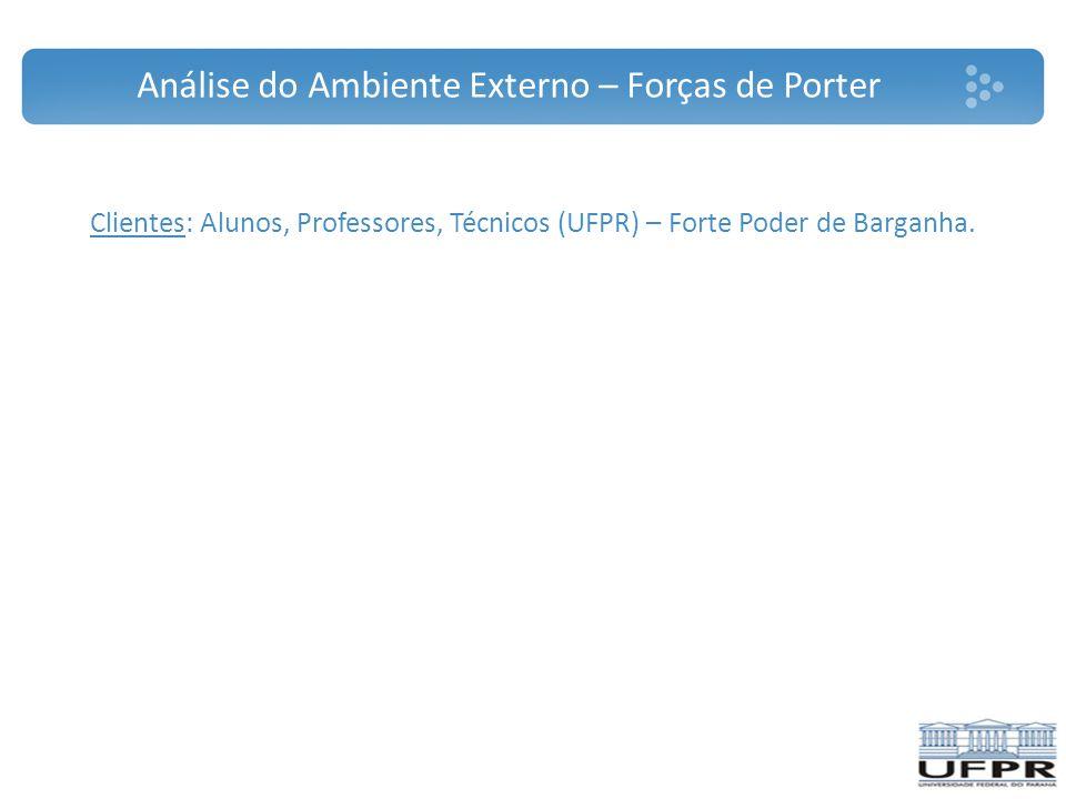 Análise do Ambiente Externo – Forças de Porter Clientes: Alunos, Professores, Técnicos (UFPR) – Forte Poder de Barganha.