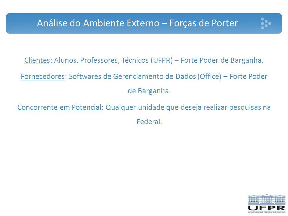Análise do Ambiente Externo – Forças de Porter Clientes: Alunos, Professores, Técnicos (UFPR) – Forte Poder de Barganha. Fornecedores: Softwares de Ge