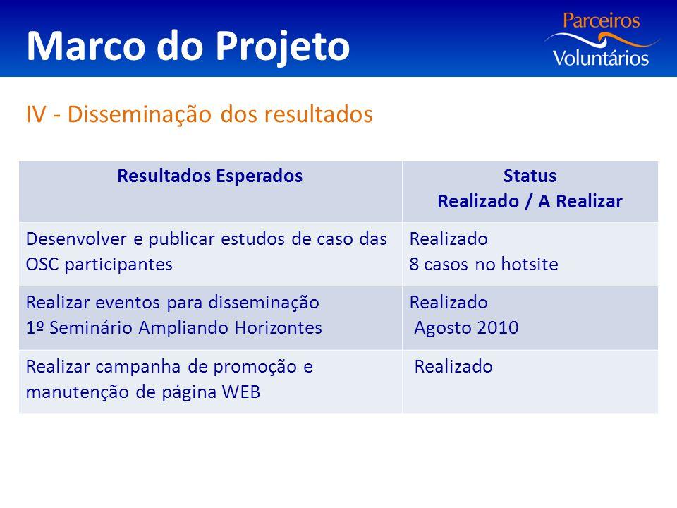 IV - Disseminação dos resultados Resultados EsperadosStatus Realizado / A Realizar Desenvolver e publicar estudos de caso das OSC participantes Realiz