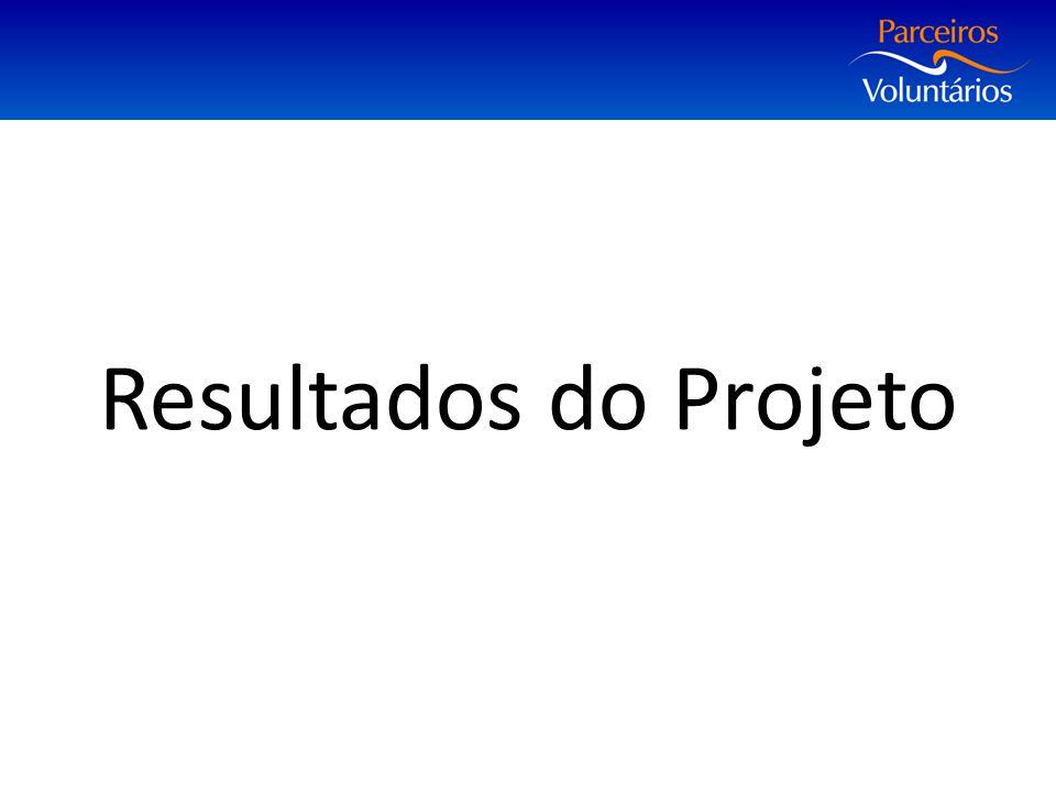 ORGANIZAÇÕES CO-CRIADORAS SEGUNDA TURMA Associação Estadual Carlos Dorneles