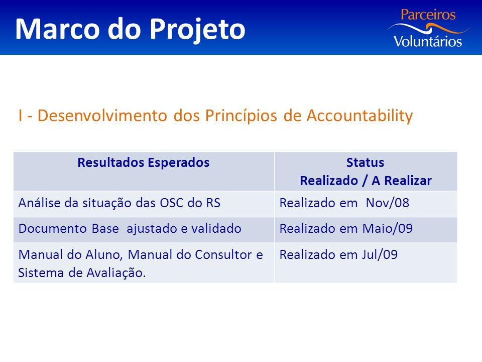 I - Desenvolvimento dos Princípios de Accountability Resultados EsperadosStatus Realizado / A Realizar Análise da situação das OSC do RSRealizado em N
