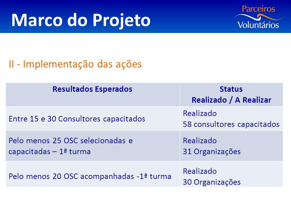 II - Implementação das ações Resultados EsperadosStatus Realizado / A Realizar Entre 15 e 30 Consultores capacitados Realizado 58 consultores capacita