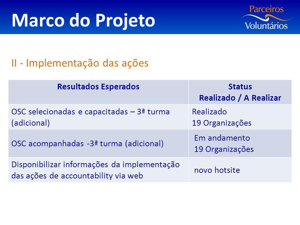 II - Implementação das ações Resultados EsperadosStatus Realizado / A Realizar OSC selecionadas e capacitadas – 3ª turma (adicional) Realizado 19 Orga