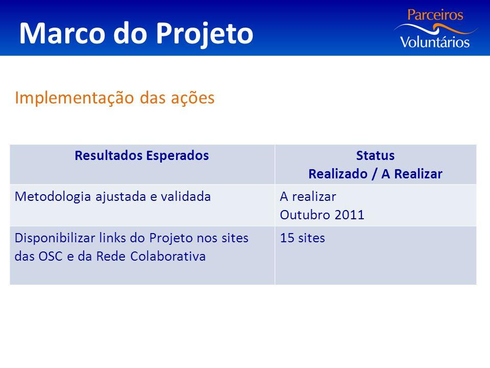 Implementação das ações Resultados EsperadosStatus Realizado / A Realizar Metodologia ajustada e validadaA realizar Outubro 2011 Disponibilizar links