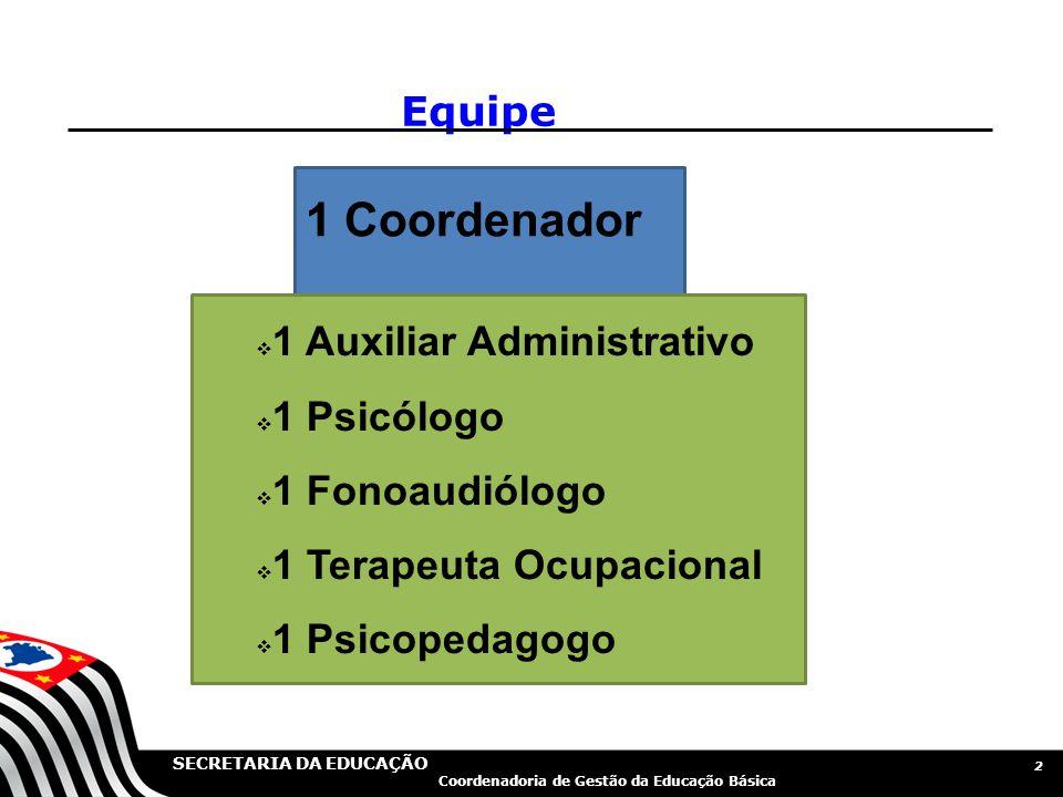 SECRETARIA DA EDUCAÇÃO Coordenadoria de Gestão da Educação Básica Equipe 2 1 Coordenador  1 Auxiliar Administrativo  1 Psicólogo  1 Fonoaudiólogo 