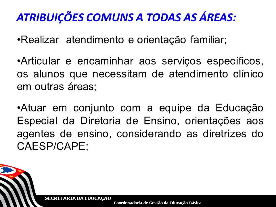 SECRETARIA DA EDUCAÇÃO Coordenadoria de Gestão da Educação Básica ATRIBUIÇÕES COMUNS A TODAS AS ÁREAS: Realizar atendimento e orientação familiar; Art