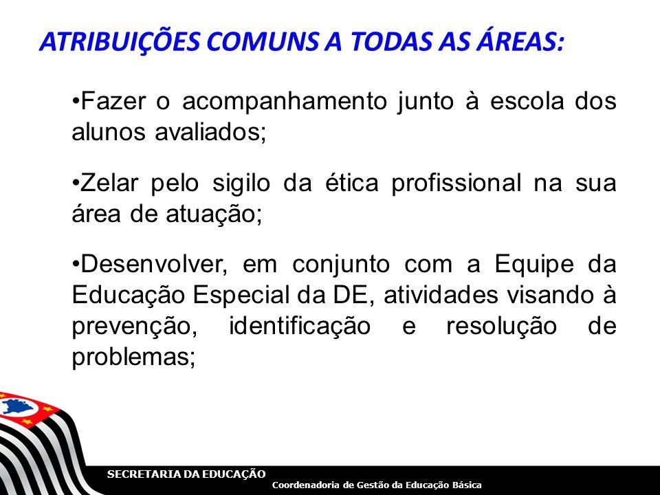 SECRETARIA DA EDUCAÇÃO Coordenadoria de Gestão da Educação Básica Slide 7 ATRIBUIÇÕES POR ÁREA
