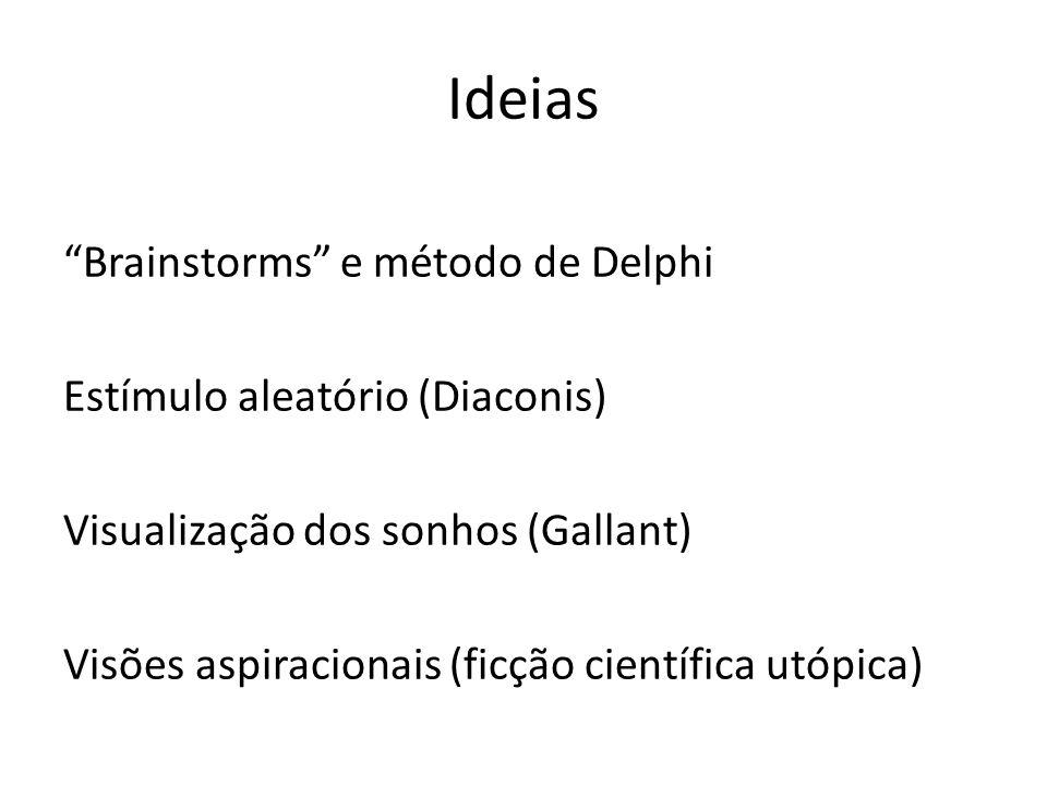 Brainstorms e método de Delphi Estímulo aleatório (Diaconis) Visualização dos sonhos (Gallant) Visões aspiracionais (ficção científica utópica)