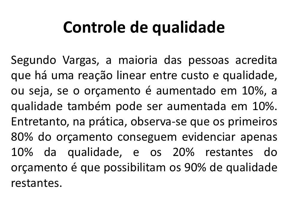 Controle de qualidade Segundo Vargas, a maioria das pessoas acredita que há uma reação linear entre custo e qualidade, ou seja, se o orçamento é aumentado em 10%, a qualidade também pode ser aumentada em 10%.